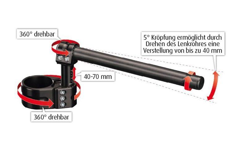 ABM MultiClip Tour 55mm diameter