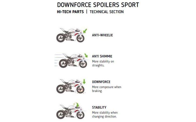 Side Spoiler Downforce Puig rood NNL